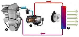 Motora sildītāja darbības principiālā shēma